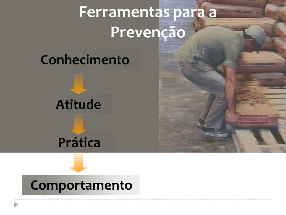 Ferramentas para a Prevenção Conhecimento Atitude Prática Comportamento