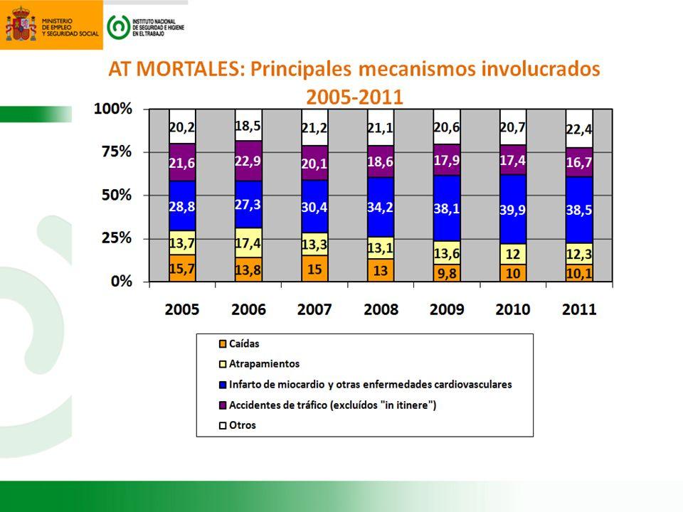 GESTÃO INTEGRADA AO RISCO DE LER/DORT POLÍTICAS DE GESTÃO EM SST COMO VALOR AGREGADO AO PRODUTO CRITÉRIOS DE VIGILÂNCIA DA SAÚDE DOS TRABALHADORES IDENTIFICAÇÃO - AVALIAÇÃO – REDUÇÃO DO RISCO FORMAÇÃO E INFORMAÇÃO DOS TRABALHADORES