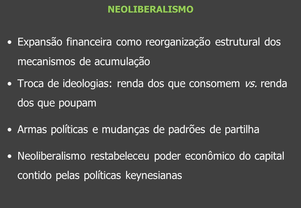 Expansão financeira como reorganização estrutural dos mecanismos de acumulação Troca de ideologias: renda dos que consomem vs. renda dos que poupam Ar