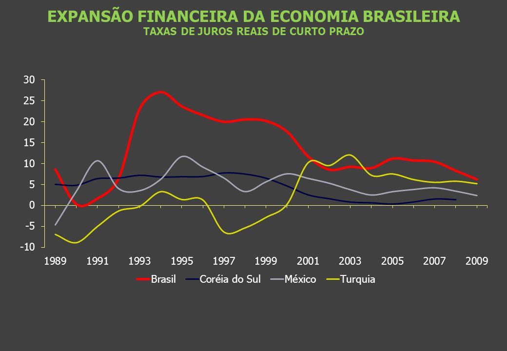 EXPANSÃO FINANCEIRA DA ECONOMIA BRASILEIRA TAXAS DE JUROS REAIS DE CURTO PRAZO