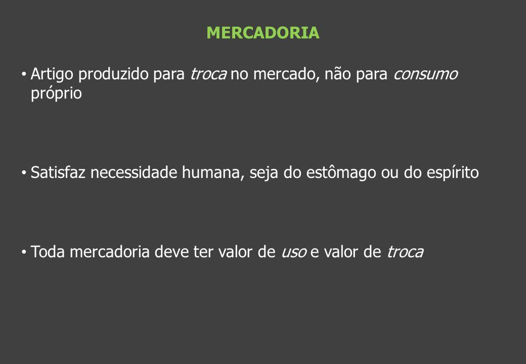 MERCADORIA Artigo produzido para troca no mercado, não para consumo próprio Satisfaz necessidade humana, seja do estômago ou do espírito Toda mercador