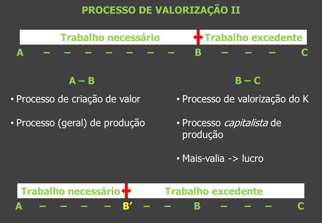 PROCESSO DE VALORIZAÇÃO II Trabalho necessárioTrabalho excedente A – – – – – – – B – – – C A – B Processo de criação de valor Processo (geral) de prod