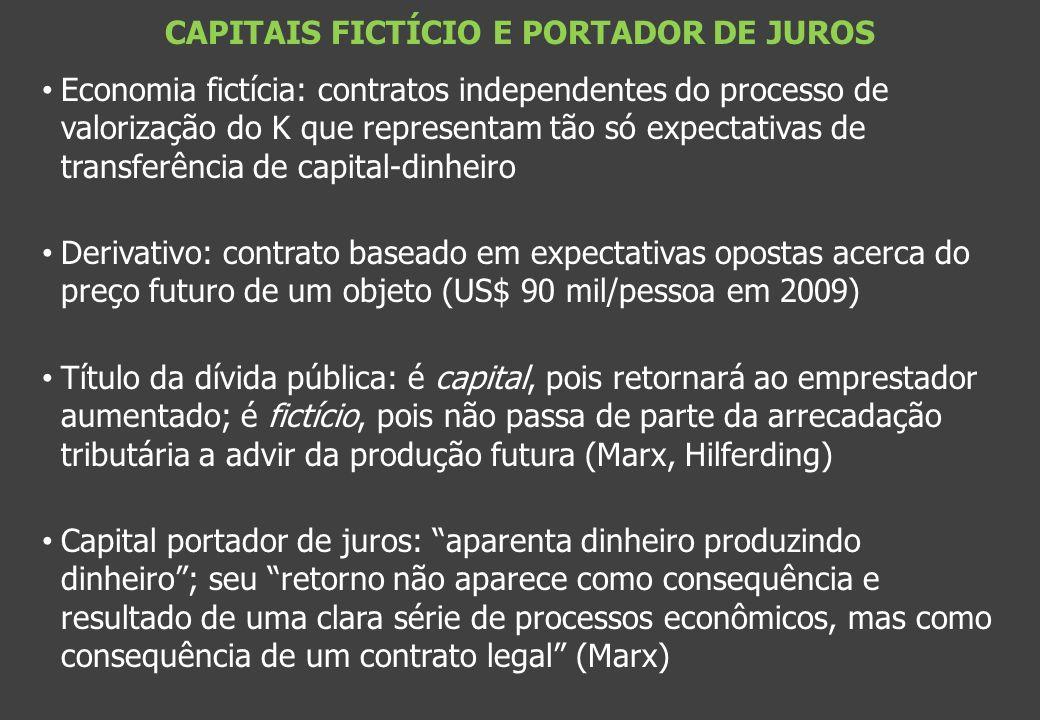 CAPITAIS FICTÍCIO E PORTADOR DE JUROS Economia fictícia: contratos independentes do processo de valorização do K que representam tão só expectativas d