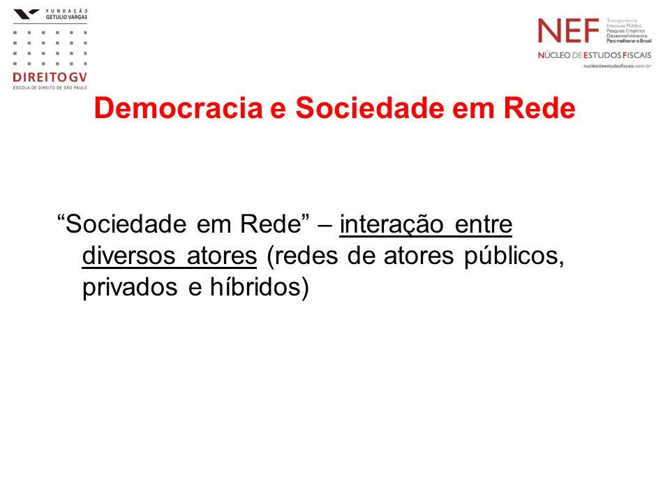 Democracia e Sociedade em Rede Sociedade em Rede – interação entre diversos atores (redes de atores públicos, privados e híbridos)