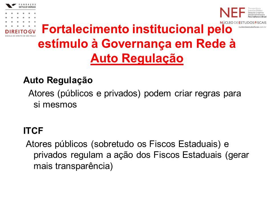 Fortalecimento institucional pelo estímulo à Governança em Rede à Auto Regulação Auto Regulação Atores (públicos e privados) podem criar regras para si mesmos ITCF Atores públicos (sobretudo os Fiscos Estaduais) e privados regulam a ação dos Fiscos Estaduais (gerar mais transparência)