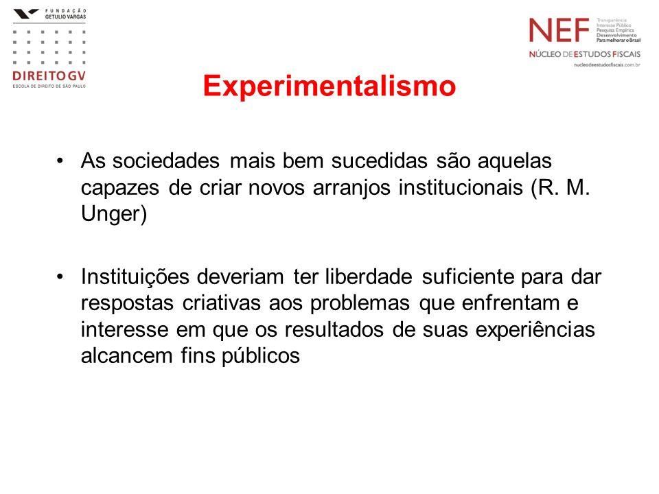 Experimentalismo As sociedades mais bem sucedidas são aquelas capazes de criar novos arranjos institucionais (R. M. Unger) Instituições deveriam ter l