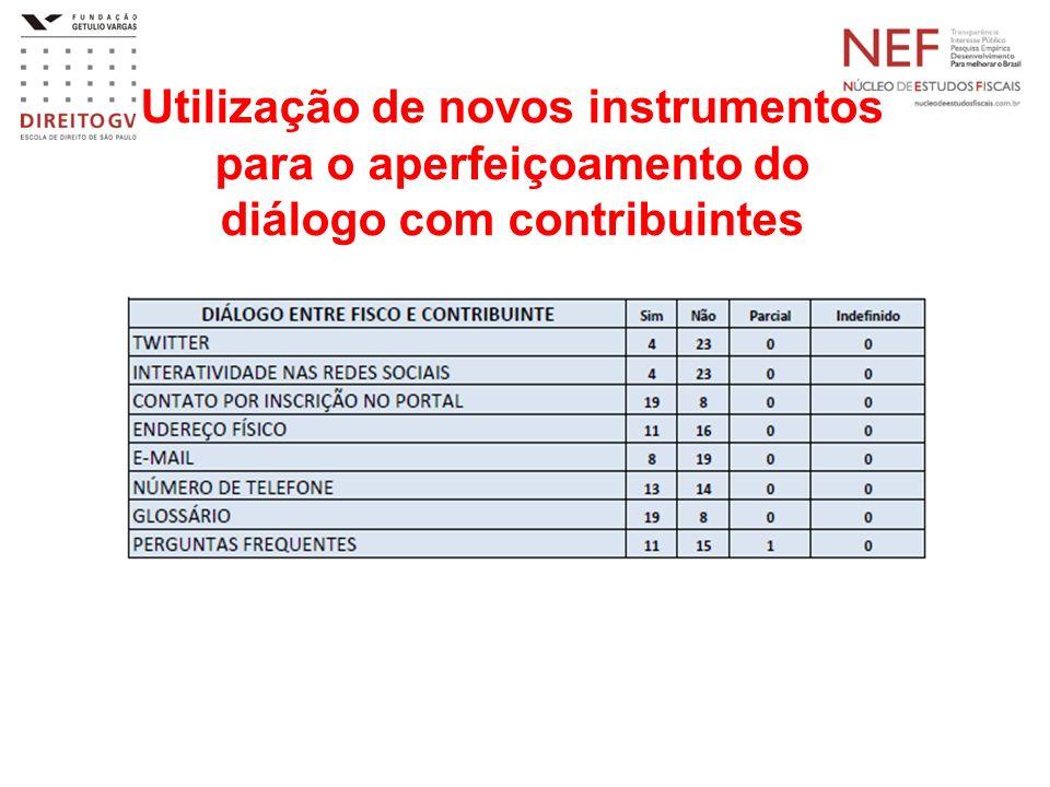 Utilização de novos instrumentos para o aperfeiçoamento do diálogo com contribuintes