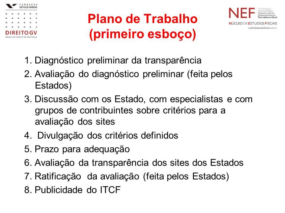 Plano de Trabalho (primeiro esboço) 1. Diagnóstico preliminar da transparência 2. Avaliação do diagnóstico preliminar (feita pelos Estados) 3. Discuss