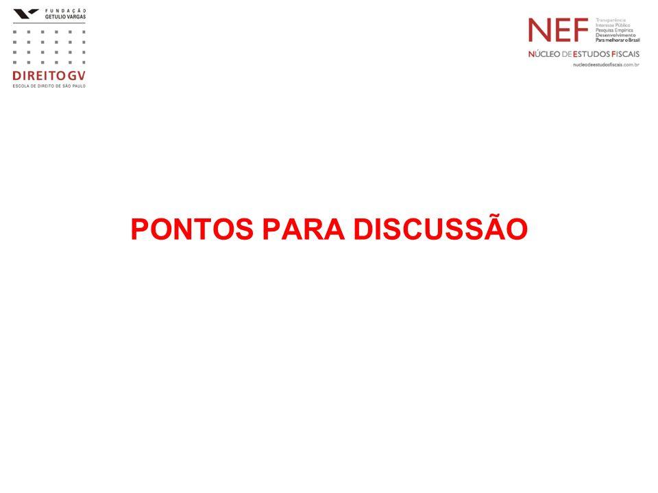 PONTOS PARA DISCUSSÃO