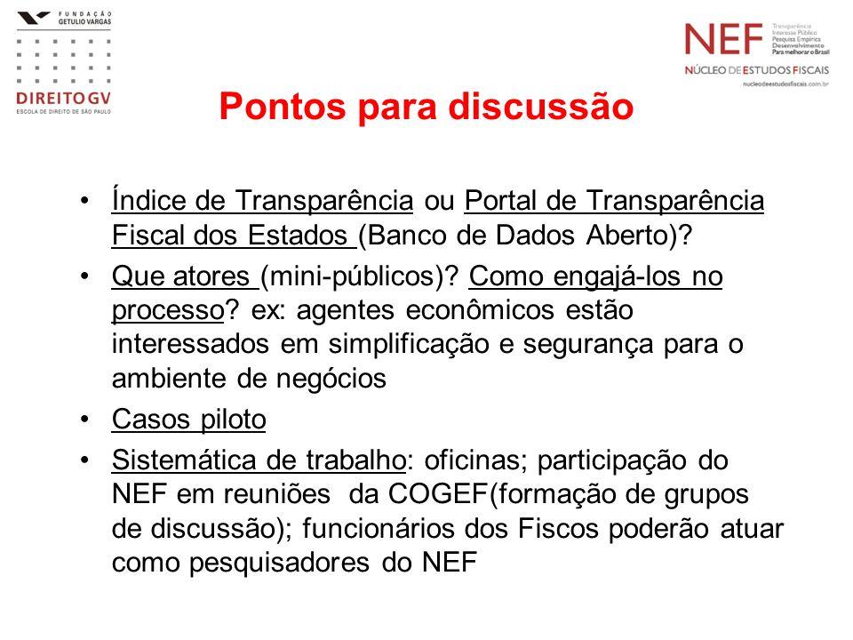 Pontos para discussão Índice de Transparência ou Portal de Transparência Fiscal dos Estados (Banco de Dados Aberto)? Que atores (mini-públicos)? Como