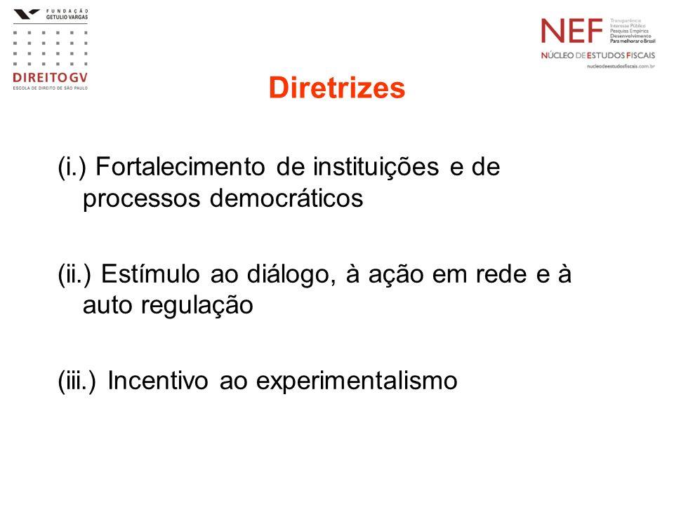 Diretrizes (i.) Fortalecimento de instituições e de processos democráticos (ii.) Estímulo ao diálogo, à ação em rede e à auto regulação (iii.) Incenti
