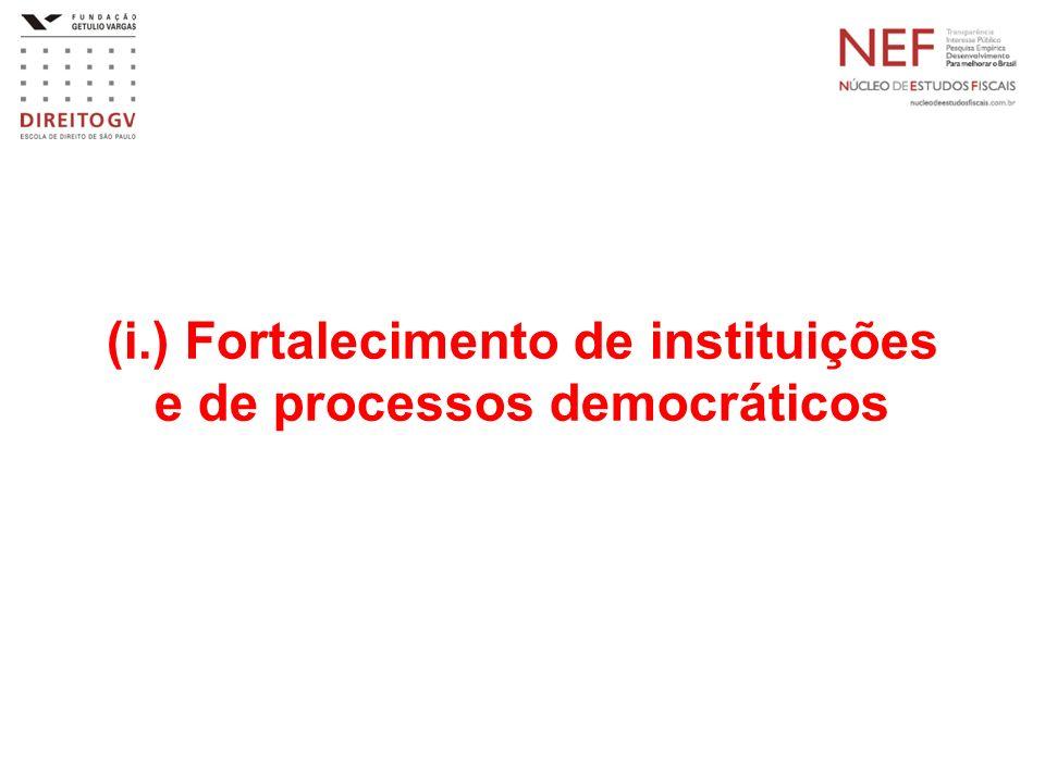 (i.) Fortalecimento de instituições e de processos democráticos