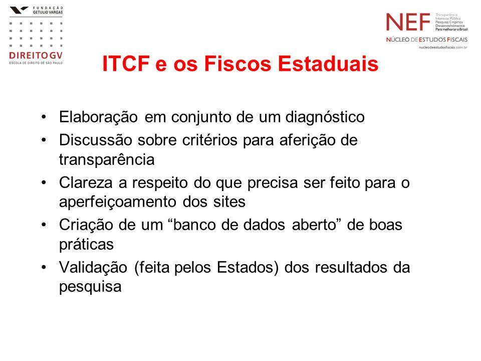 ITCF e os Fiscos Estaduais Elaboração em conjunto de um diagnóstico Discussão sobre critérios para aferição de transparência Clareza a respeito do que precisa ser feito para o aperfeiçoamento dos sites Criação de um banco de dados aberto de boas práticas Validação (feita pelos Estados) dos resultados da pesquisa