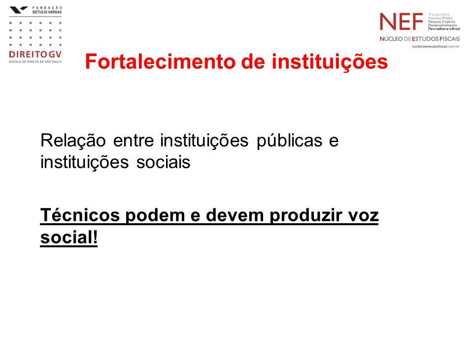 Fortalecimento de instituições Relação entre instituições públicas e instituições sociais Técnicos podem e devem produzir voz social!