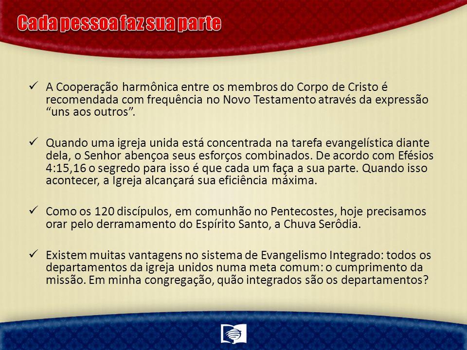 A Cooperação harmônica entre os membros do Corpo de Cristo é recomendada com frequência no Novo Testamento através da expressão uns aos outros. Quando