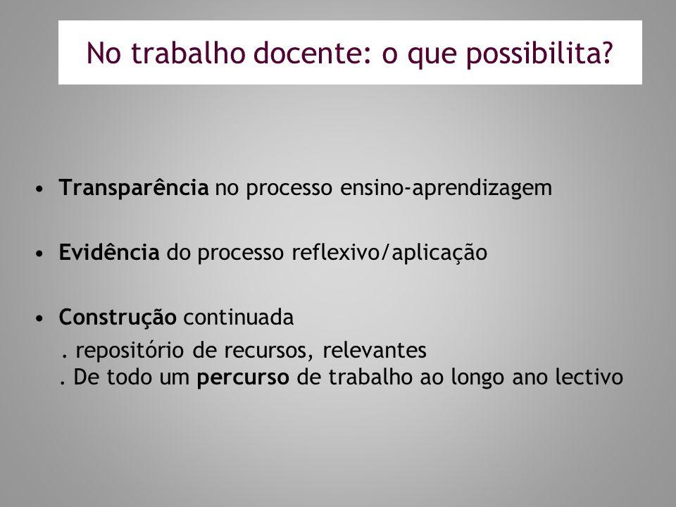 No trabalho docente: o que possibilita? Transparência no processo ensino-aprendizagem Evidência do processo reflexivo/aplicação Construção continuada.