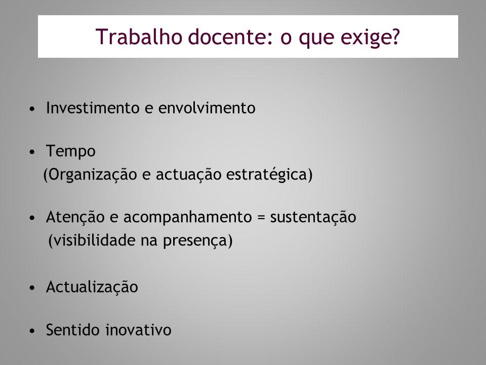 Investimento e envolvimento Tempo (Organização e actuação estratégica) Atenção e acompanhamento = sustentação (visibilidade na presença) Actualização