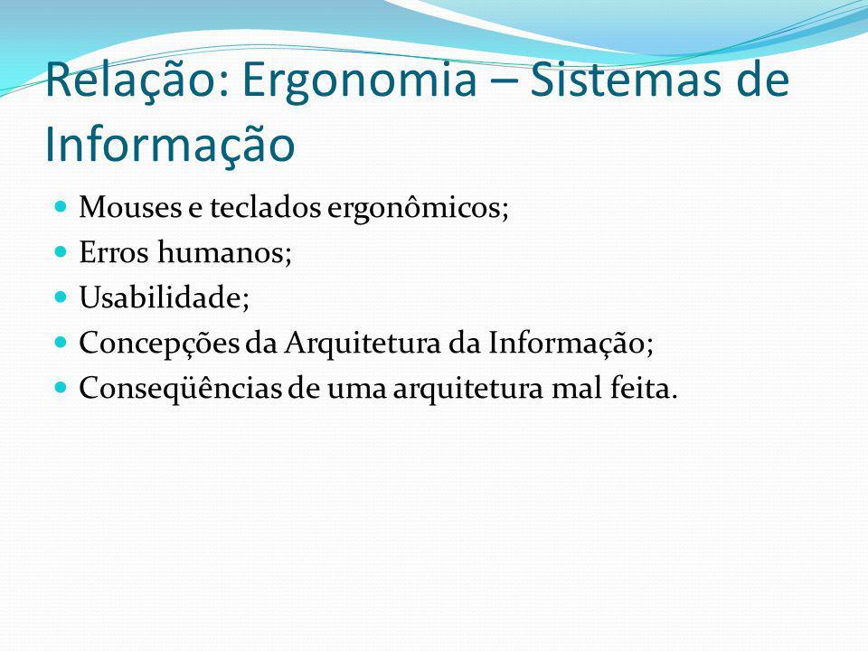 Relação: Ergonomia – Sistemas de Informação Mouses e teclados ergonômicos; Erros humanos; Usabilidade; Concepções da Arquitetura da Informação; Conseqüências de uma arquitetura mal feita.