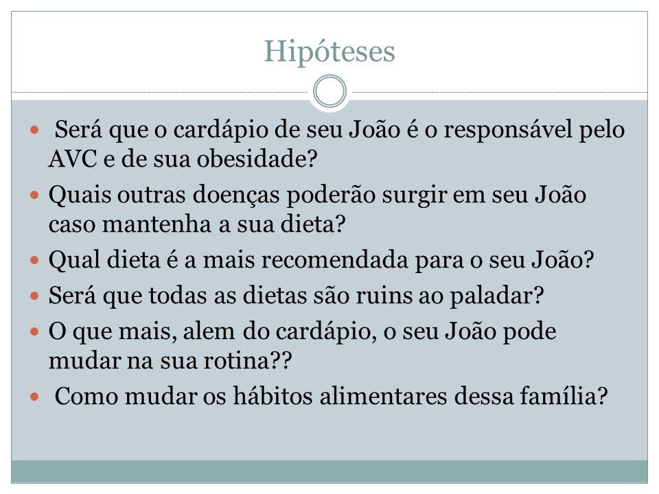 Hipóteses Será que o cardápio de seu João é o responsável pelo AVC e de sua obesidade? Quais outras doenças poderão surgir em seu João caso mantenha a
