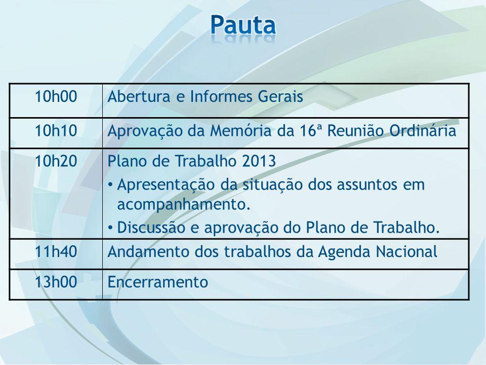 10h00Abertura e Informes Gerais 10h10Aprovação da Memória da 16ª Reunião Ordinária 10h20Plano de Trabalho 2013 Apresentação da situação dos assuntos em acompanhamento.