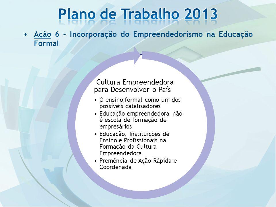 Ação 6 – Incorporação do Empreendedorismo na Educação Formal