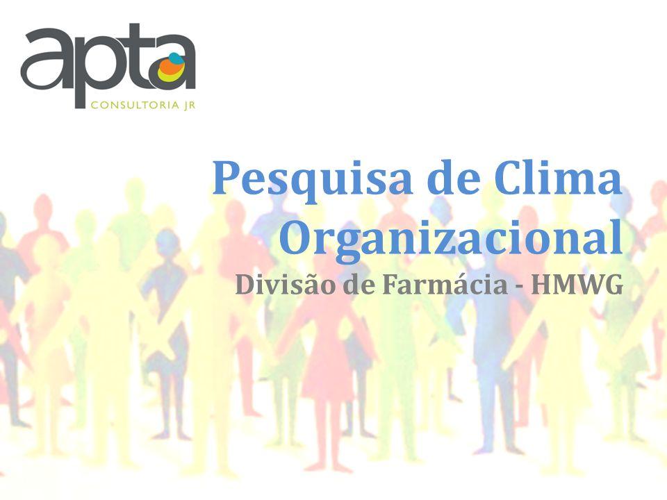 Pesquisa de Clima Organizacional Divisão de Farmácia - HMWG