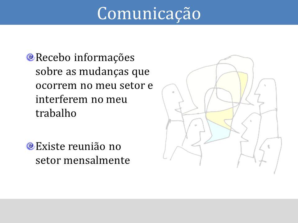Comunicação Recebo informações sobre as mudanças que ocorrem no meu setor e interferem no meu trabalho Existe reunião no setor mensalmente