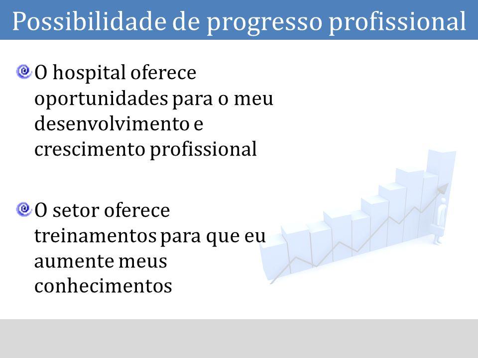 Possibilidade de progresso profissional O hospital oferece oportunidades para o meu desenvolvimento e crescimento profissional O setor oferece treinamentos para que eu aumente meus conhecimentos