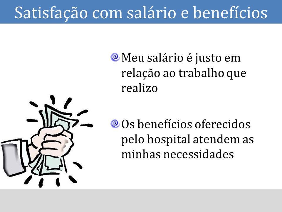 Satisfação com salário e benefícios Meu salário é justo em relação ao trabalho que realizo Os benefícios oferecidos pelo hospital atendem as minhas necessidades