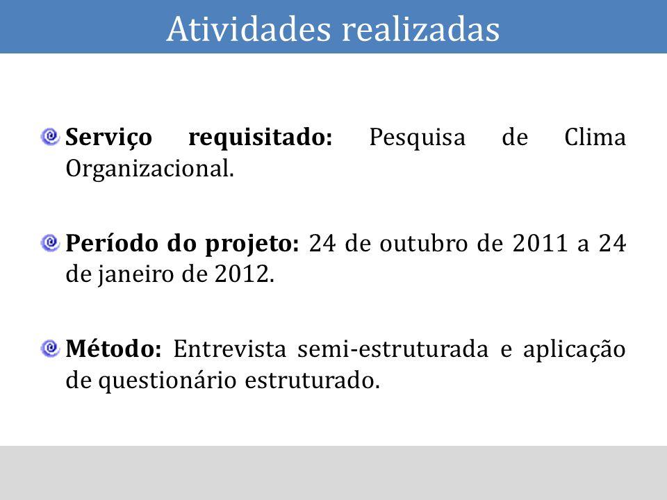 Atividades realizadas Serviço requisitado: Pesquisa de Clima Organizacional. Período do projeto: 24 de outubro de 2011 a 24 de janeiro de 2012. Método