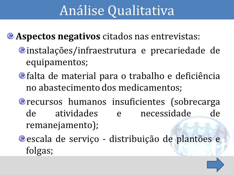 Análise Qualitativa Aspectos negativos citados nas entrevistas: instalações/infraestrutura e precariedade de equipamentos; falta de material para o tr