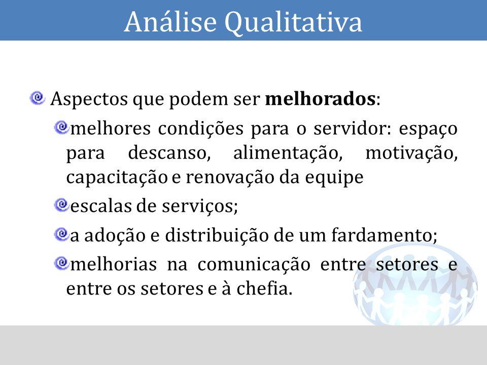 Análise Qualitativa Aspectos que podem ser melhorados: melhores condições para o servidor: espaço para descanso, alimentação, motivação, capacitação e