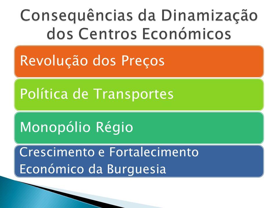 Revolução dos PreçosPolítica de TransportesMonopólio Régio Crescimento e Fortalecimento Económico da Burguesia
