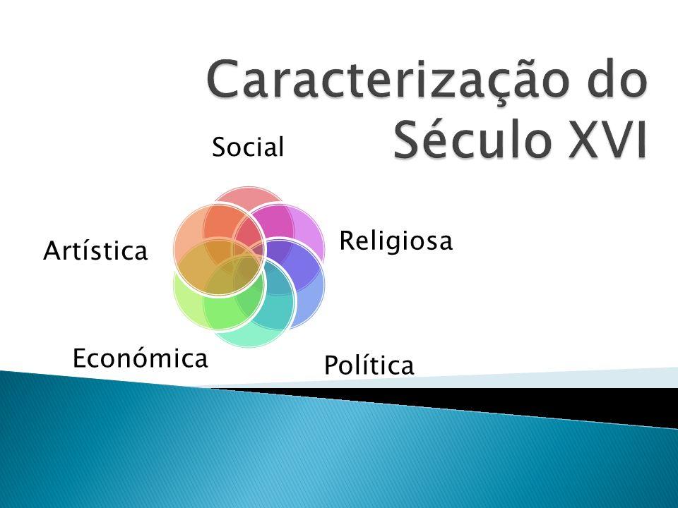 Social Religiosa Política Económica Artística