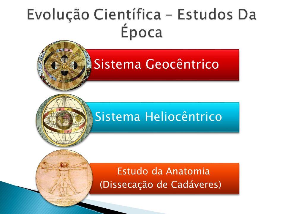 Sistema Geocêntrico Sistema Heliocêntrico Estudo da Anatomia (Dissecação de Cadáveres)