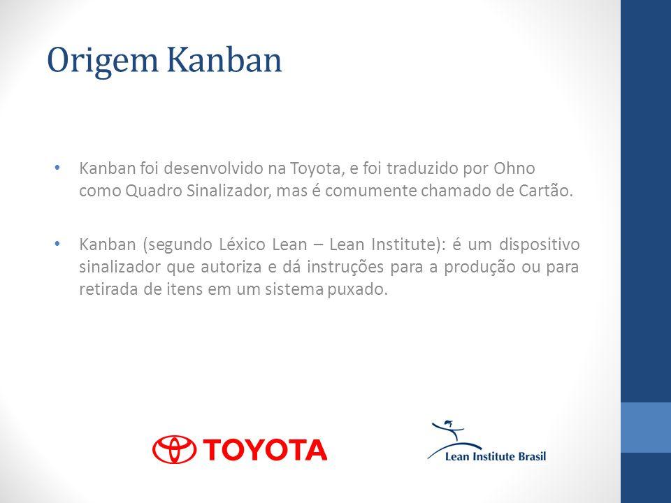 Origem Kanban Kanban foi desenvolvido na Toyota, e foi traduzido por Ohno como Quadro Sinalizador, mas é comumente chamado de Cartão.