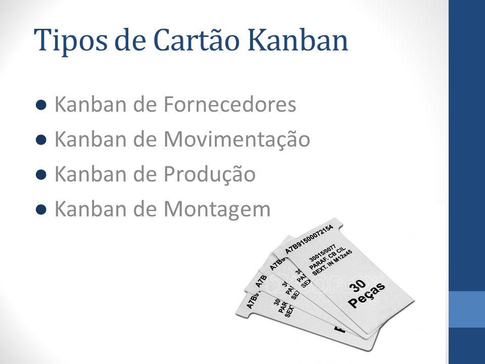 Tipos de Cartão Kanban Kanban de Fornecedores Kanban de Movimentação Kanban de Produção Kanban de Montagem