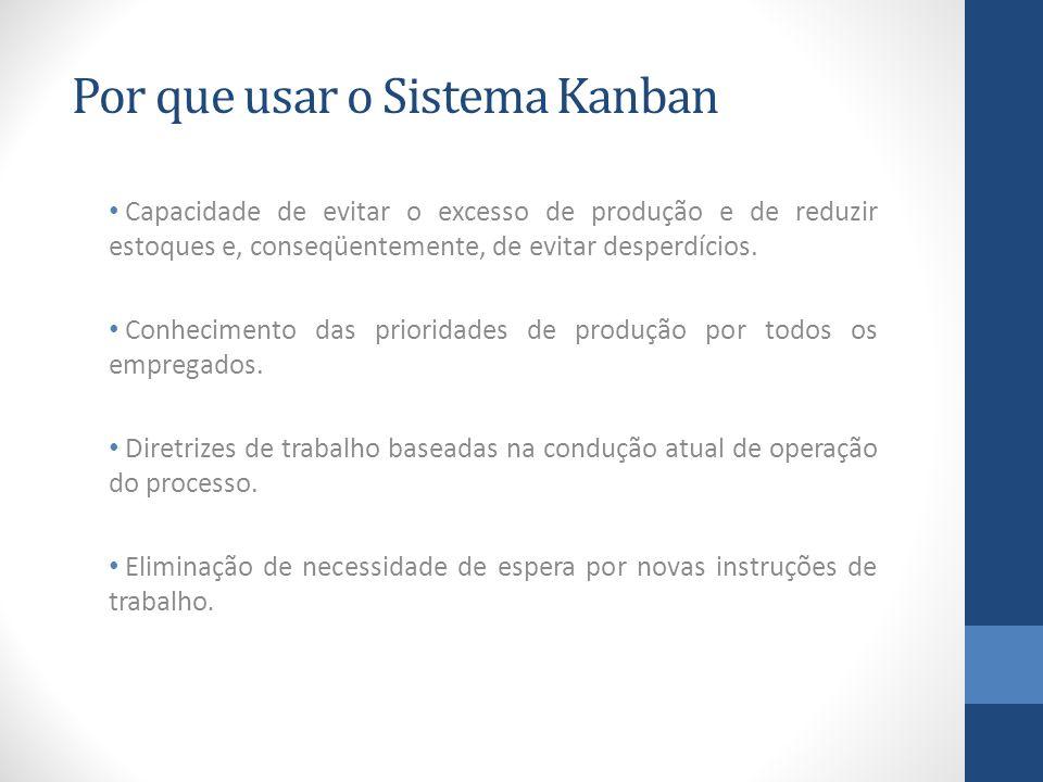 Por que usar o Sistema Kanban Capacidade de evitar o excesso de produção e de reduzir estoques e, conseqüentemente, de evitar desperdícios.