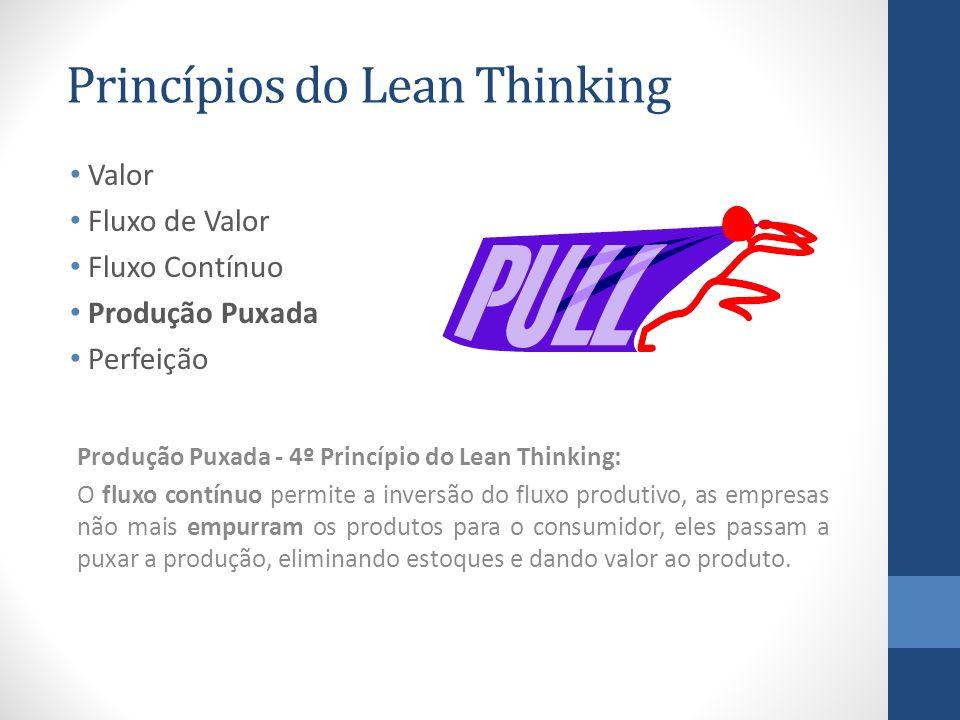 Princípios do Lean Thinking Valor Fluxo de Valor Fluxo Contínuo Produção Puxada Perfeição Produção Puxada - 4º Princípio do Lean Thinking: O fluxo con
