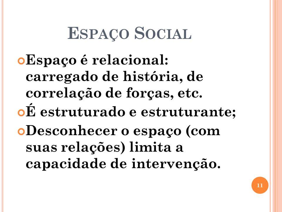 E SPAÇO S OCIAL Espaço é relacional: carregado de história, de correlação de forças, etc. É estruturado e estruturante; Desconhecer o espaço (com suas