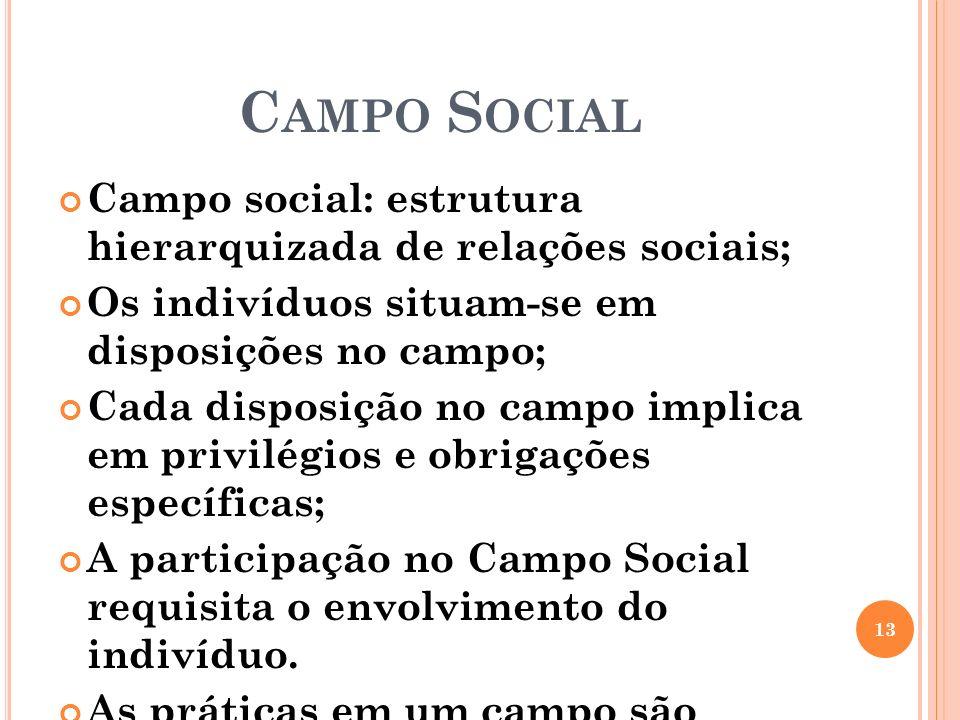 C AMPO S OCIAL Campo social: estrutura hierarquizada de relações sociais; Os indivíduos situam-se em disposições no campo; Cada disposição no campo im