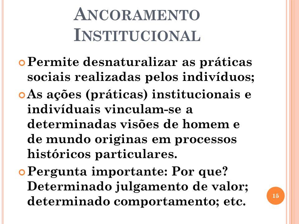A NCORAMENTO I NSTITUCIONAL Permite desnaturalizar as práticas sociais realizadas pelos indivíduos; As ações (práticas) institucionais e indivíduais v