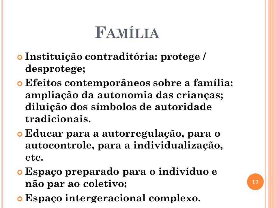 F AMÍLIA Instituição contraditória: protege / desprotege; Efeitos contemporâneos sobre a família: ampliação da autonomia das crianças; diluição dos sí