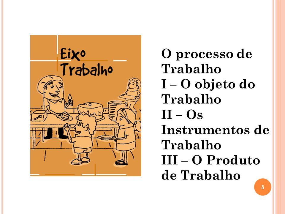 5 O processo de Trabalho I – O objeto do Trabalho II – Os Instrumentos de Trabalho III – O Produto de Trabalho