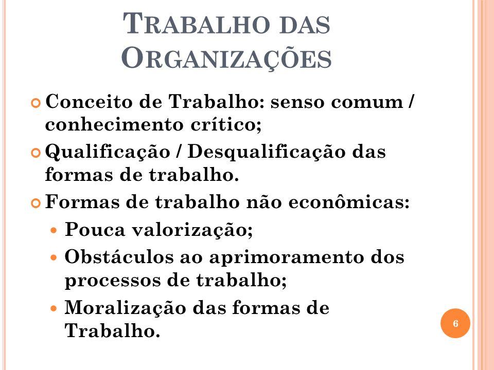 T RABALHO DAS O RGANIZAÇÕES Conceito de Trabalho: senso comum / conhecimento crítico; Qualificação / Desqualificação das formas de trabalho. Formas de