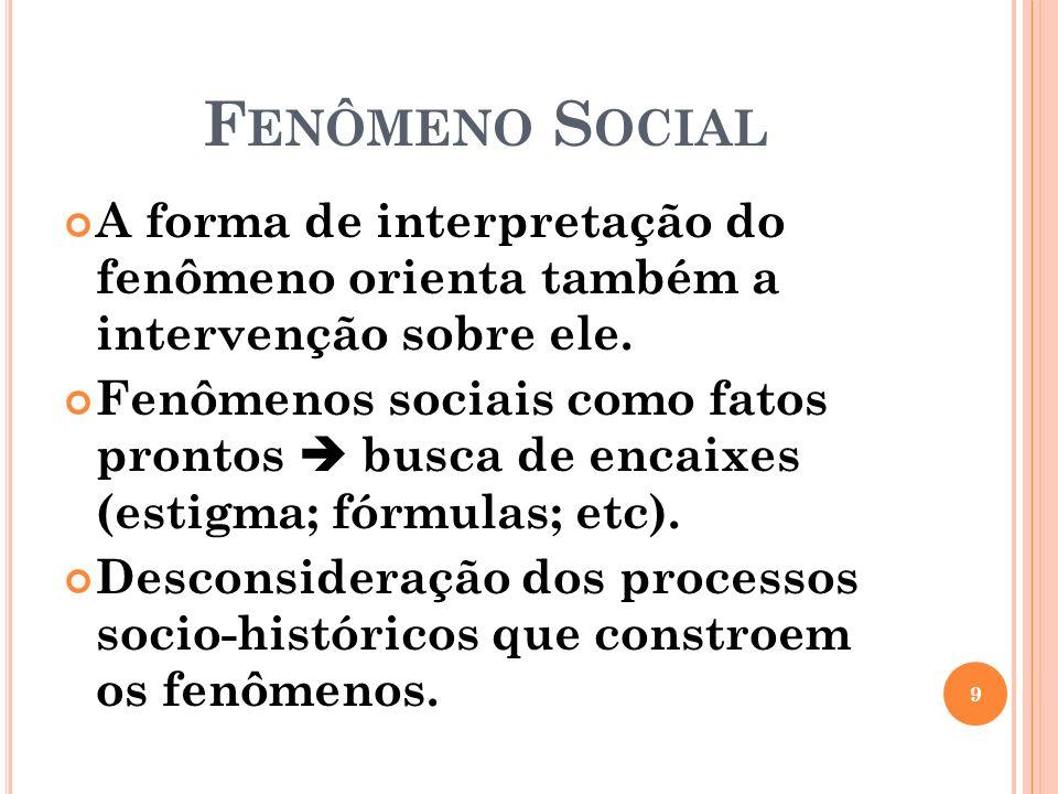 F ENÔMENO S OCIAL A forma de interpretação do fenômeno orienta também a intervenção sobre ele. Fenômenos sociais como fatos prontos busca de encaixes