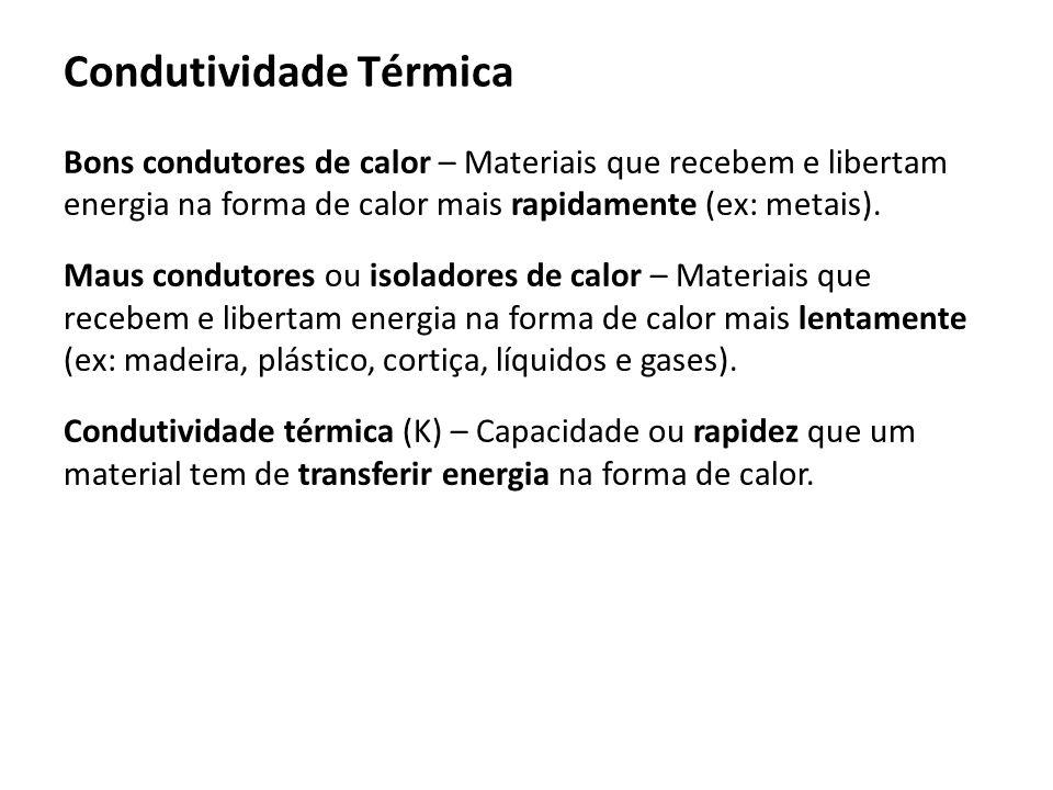 Condutividade Térmica Bons condutores de calor – Materiais que recebem e libertam energia na forma de calor mais rapidamente (ex: metais). Maus condut