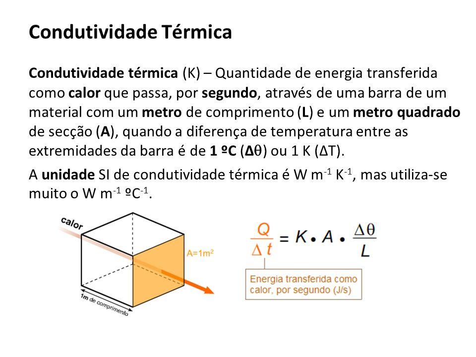 Condutividade Térmica Condutividade térmica (K) – Quantidade de energia transferida como calor que passa, por segundo, através de uma barra de um mate