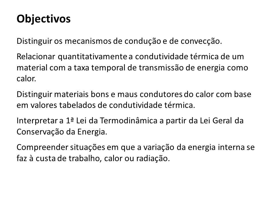 Objectivos Distinguir os mecanismos de condução e de convecção. Relacionar quantitativamente a condutividade térmica de um material com a taxa tempora