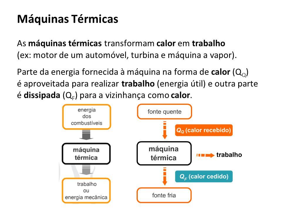 Máquinas Térmicas As máquinas térmicas transformam calor em trabalho (ex: motor de um automóvel, turbina e máquina a vapor). Parte da energia fornecid